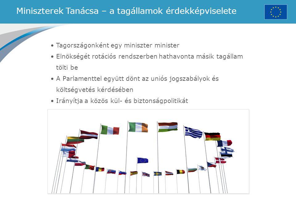 Miniszterek Tanácsa – a tagállamok érdekképviselete Tagországonként egy miniszter minister Elnökségét rotációs rendszerben hathavonta másik tagállam t