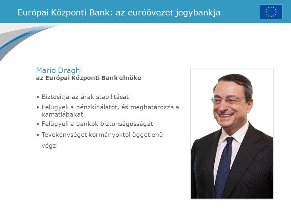 Biztosítja az árak stabilitását Felügyeli a pénzkínálatot, és meghatározza a kamatlábakat Felügyeli a bankok biztonságosságát Tevékenységét kormányokt
