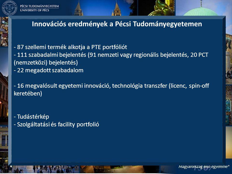 Innovációs eredmények a Pécsi Tudományegyetemen - 87 szellemi termék alkotja a PTE portfóliót - 111 szabadalmi bejelentés (91 nemzeti vagy regionális