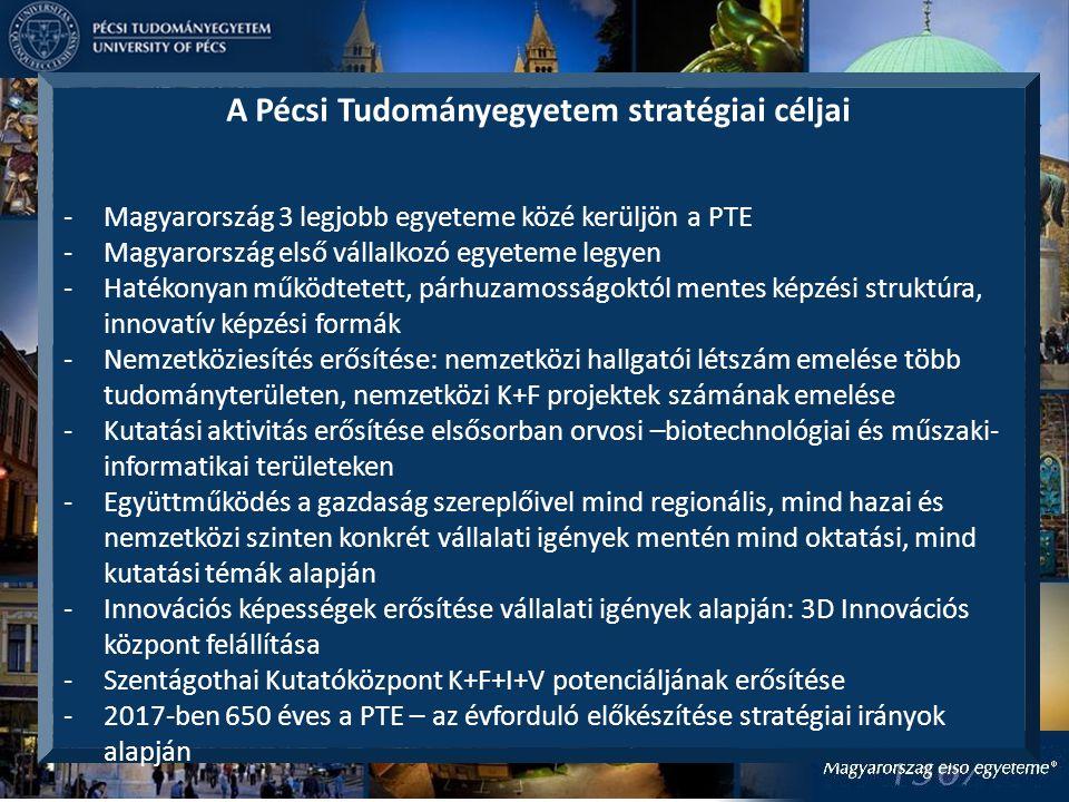 A Pécsi Tudományegyetem stratégiai céljai -Magyarország 3 legjobb egyeteme közé kerüljön a PTE -Magyarország első vállalkozó egyeteme legyen -Hatékony