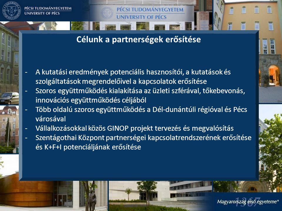 Célunk a partnerségek erősítése -A kutatási eredmények potenciális hasznosítói, a kutatások és szolgáltatások megrendelőivel a kapcsolatok erősítése -Szoros együttműködés kialakítása az üzleti szférával, tőkebevonás, innovációs együttműködés céljából -Több oldalú szoros együttműködés a Dél-dunántúli régióval és Pécs városával -Vállalkozásokkal közös GINOP projekt tervezés és megvalósítás -Szentágothai Központ partnerségei kapcsolatrendszerének erősítése és K+F+I potenciáljának erősítése