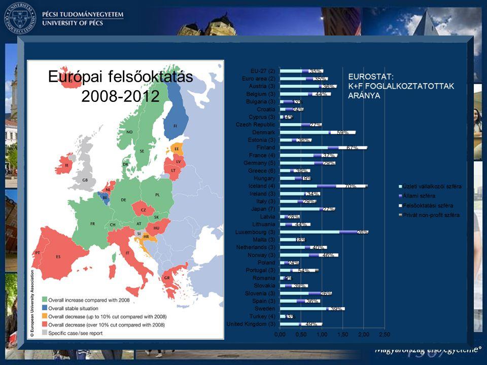 Európai felsőoktatás 2008-2012