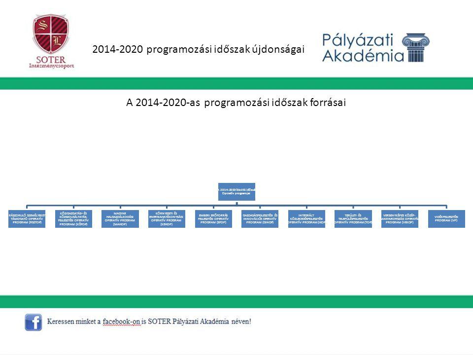 A 2014-2020-as programozási időszak forrásai A 2014-2020 közötti időszak Operatív programjai RÁSZORULÓ SZEMÉLYEKET TÁMOGATÓ OPERATÍV PROGRAM (RSZTOP) KÖZIGAZGATÁS– ÉS KÖZSZOLGÁLTATÁS- FEJLESZTÉSI OPERATÍV PROGRAM (KÖFOP) MAGYAR HALGAZDÁLKODÁSI OPERATÍV PROGRAM (MAHOP) KÖRNYEZETI ÉS ENERGIAHATÉKONYSÁGI OPERATÍV PROGRAM (KEHOP) EMBERI ERŐFORRÁS FEJLESZTÉSI OPERATÍV PROGRAM (EFOP) GAZDASÁGFEJLESZTÉSI ÉS INNOVÁCIÓS OPERATÍV PROGRAM (GINOP) INTEGRÁLT KÖZLEKEDÉSFEJLESZTÉSI OPERATÍV PROGRAM (IKOP) TERÜLET- ÉS TELEPÜLÉSFEJLESZTÉSI OPERATÍV PROGRAM (TOP) VERSENYKÉPES KÖZÉP- MAGYARORSZÁG OPERATÍV PROGRAM (VEKOP) VIDÉKFEJLESZTÉSI PROGRAM (VP)