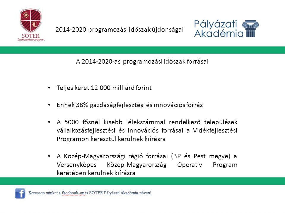 2014-2020 programozási időszak újdonságai A 2014-2020-as programozási időszak forrásai Teljes keret 12 000 milliárd forint Ennek 38% gazdaságfejlesztési és innovációs forrás A 5000 fősnél kisebb lélekszámmal rendelkező települések vállalkozásfejlesztési és innovációs forrásai a Vidékfejlesztési Programon keresztül kerülnek kiírásra A Közép-Magyarországi régió forrásai (BP és Pest megye) a Versenyképes Közép-Magyarország Operatív Program keretében kerülnek kiírásra