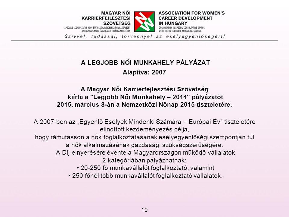 A LEGJOBB NŐI MUNKAHELY PÁLYÁZAT Alapítva: 2007 A Magyar Női Karrierfejlesztési Szövetség kiírta a Legjobb Női Munkahely – 2014 pályázatot 2015.