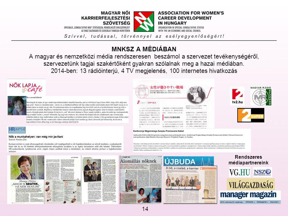 14 MNKSZ A MÉDIÁBAN A magyar és nemzetközi média rendszeresen beszámol a szervezet tevékenységéről, szervezetünk tagjai szakértőként gyakran szólalnak meg a hazai médiában.
