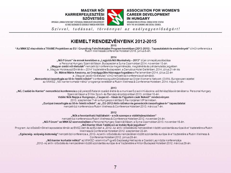 KIEMELT RENDEZVÉNYEINK 2012-2015 2015 Az MNKSZ részvétele a TRAME Projektben az EU / Grundtvig Felnőttoktatási Program keretében (2013-2015) - Tapasztalatok és eredmények című konferencia a Rubin Wellness&Conference Hotelben 2015.