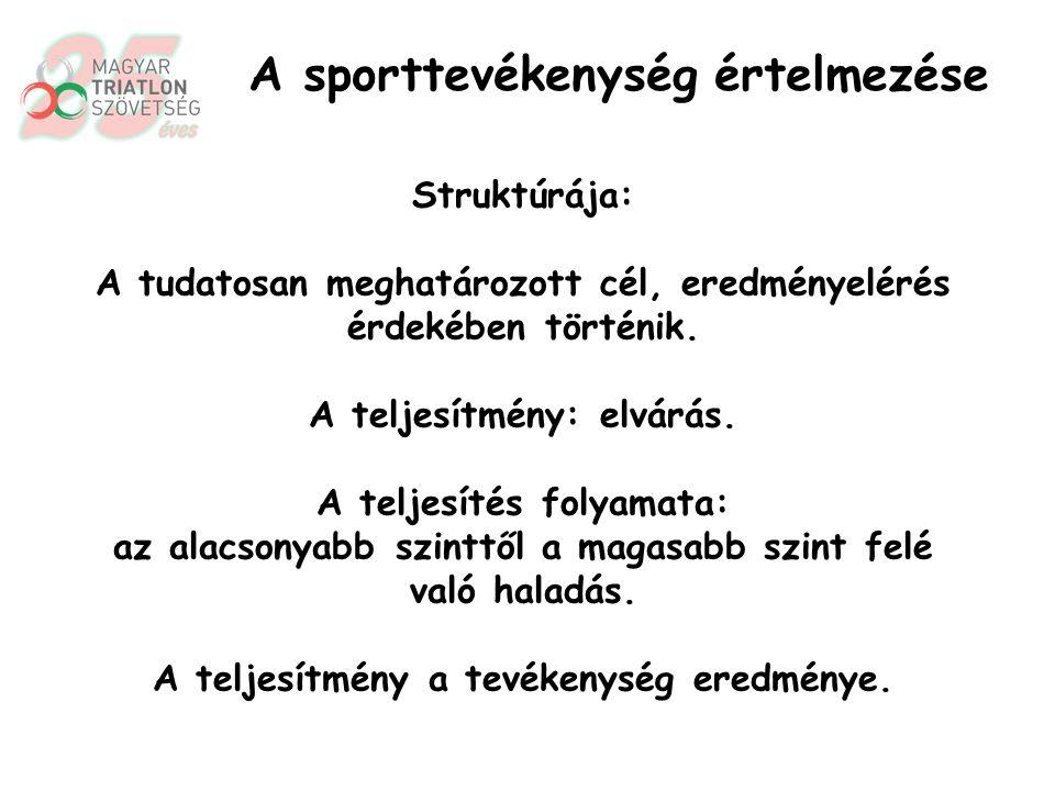 A sporttevékenységre való felkészítés: pedagógiai folyamat.