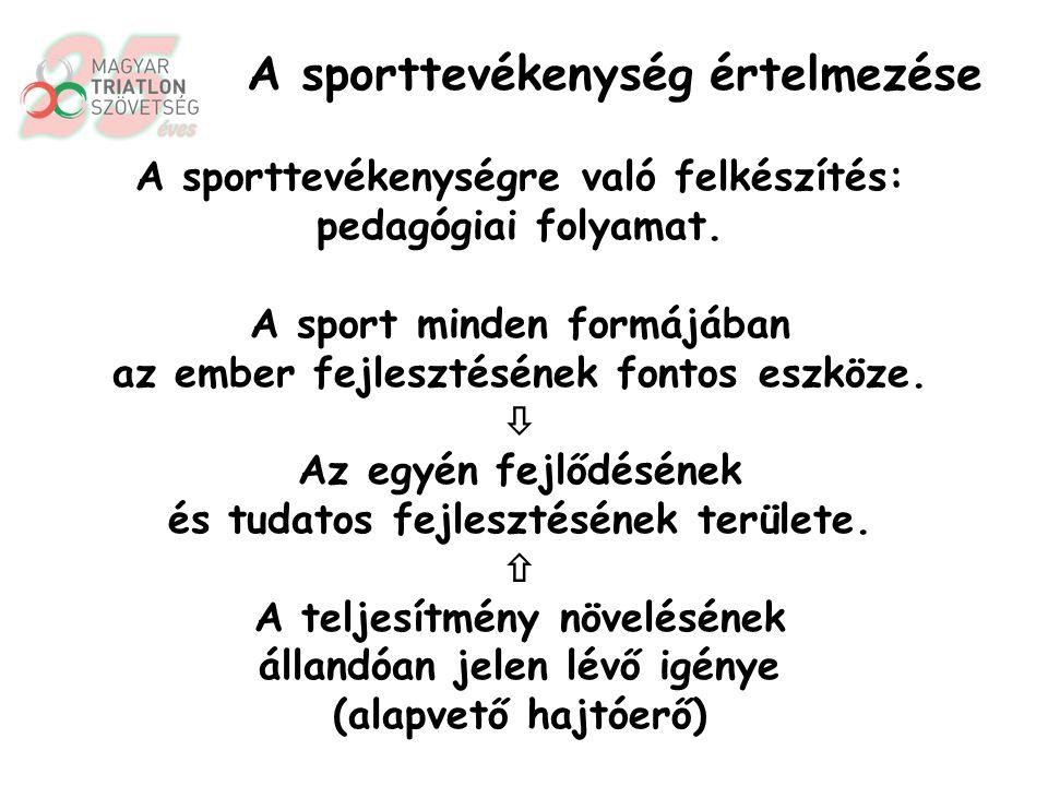 A minősített sportolók, élsportolók tevékenysége: a mozgáskultúra egy speciális területének átvétele és továbbfejlesztése  csúcseredmények elérése és túlszárnyalása  a teljesítőképesség határainak maximális kihasználása és tágítása  tudatos, megtervezett tanulás presztízskényszer A sporttevékenység értelmezése