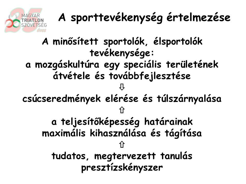 Az élsportoló v/s szabadidős sportoló tevékenysége: a sportág elsajátítása és továbbfejlesztése  technikai megoldások új taktikák új szabályok új edzésrendszerek kidolgozása és kipróbálása A sporttevékenység értelmezése