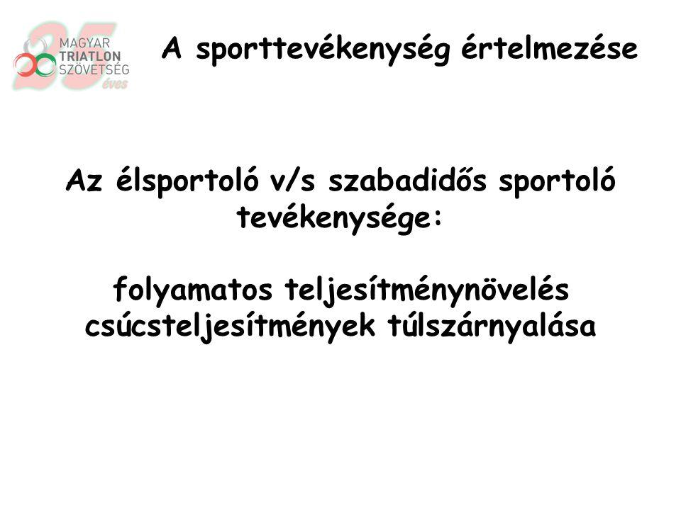 Az élsportoló v/s szabadidős sportoló tevékenysége: maximális hatásfokú, tudatos, tervszerű pedagógiai folyamatok  a sportágra jellemző specifikus hatások fokozódása  az egyén (személyiség)fejlesztése A sporttevékenység értelmezése