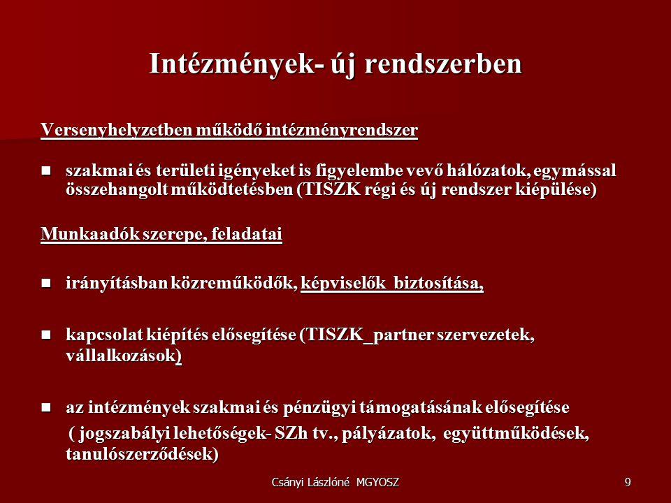 Csányi Lászlóné MGYOSZ20 Köszönöm megtisztelő figyelmüket ! csanyi @ mgyosz.hu