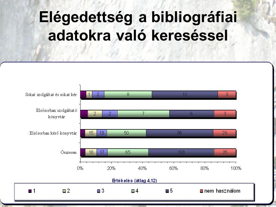 Elégedettség a bibliográfiai adatokra való kereséssel