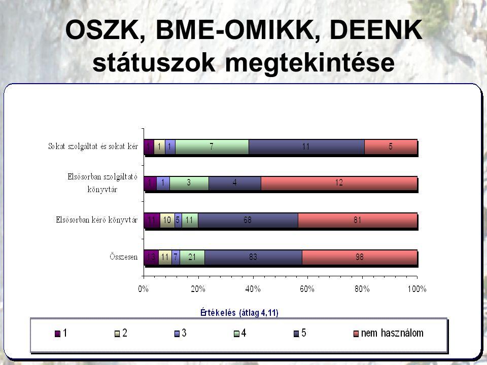 OSZK, BME-OMIKK, DEENK státuszok megtekintése