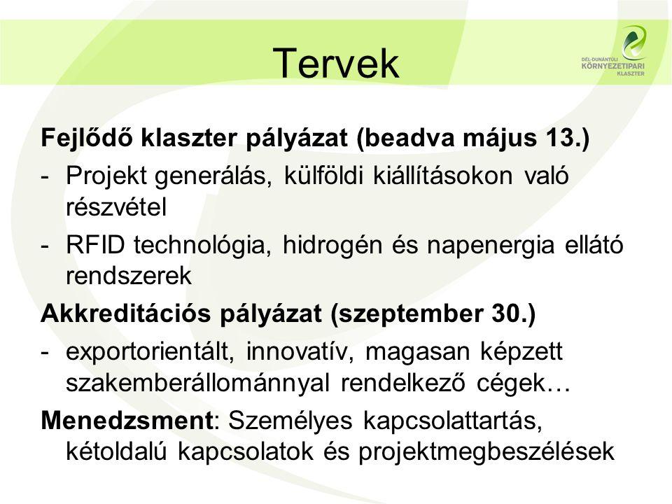 Tervek Fejlődő klaszter pályázat (beadva május 13.) -Projekt generálás, külföldi kiállításokon való részvétel -RFID technológia, hidrogén és napenergia ellátó rendszerek Akkreditációs pályázat (szeptember 30.) -exportorientált, innovatív, magasan képzett szakemberállománnyal rendelkező cégek… Menedzsment: Személyes kapcsolattartás, kétoldalú kapcsolatok és projektmegbeszélések