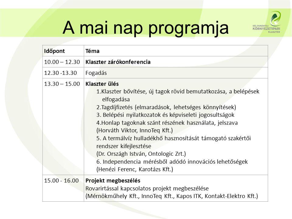 A mai nap programja IdőpontTéma 10.00 – 12.30Klaszter zárókonferencia 12.30 -13.30Fogadás 13.30 – 15.00Klaszter ülés 1.Klaszter bővítése, új tagok rövid bemutatkozása, a belépések elfogadása 2.Tagdíjfizetés (elmaradások, lehetséges könnyítések) 3.