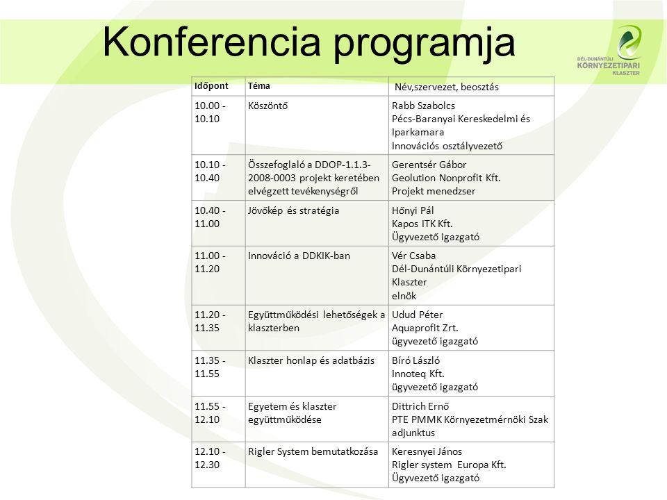 Konferencia programja IdőpontTéma Név,szervezet, beosztás 10.00 - 10.10 KöszöntőRabb Szabolcs Pécs-Baranyai Kereskedelmi és Iparkamara Innovációs oszt