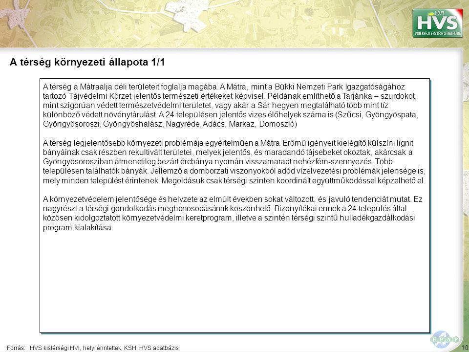 10 A térség a Mátraalja déli területeit foglalja magába. A Mátra, mint a Bükki Nemzeti Park Igazgatóságához tartozó Tájvédelmi Körzet jelentős termész