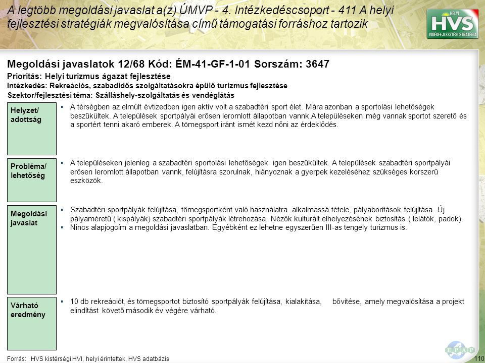 110 Forrás:HVS kistérségi HVI, helyi érintettek, HVS adatbázis Megoldási javaslatok 12/68 Kód: ÉM-41-GF-1-01 Sorszám: 3647 A legtöbb megoldási javasla