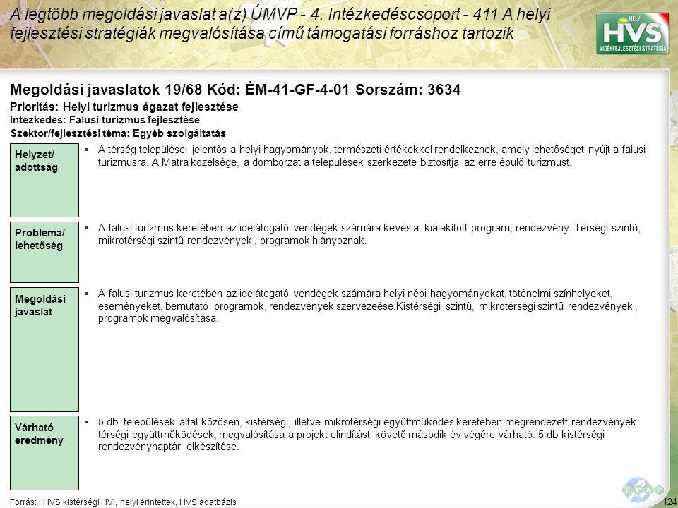 124 Forrás:HVS kistérségi HVI, helyi érintettek, HVS adatbázis Megoldási javaslatok 19/68 Kód: ÉM-41-GF-4-01 Sorszám: 3634 A legtöbb megoldási javasla