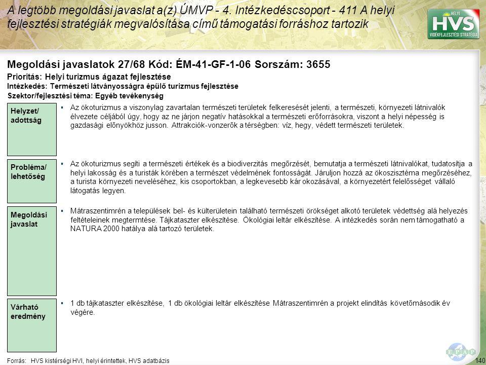 140 Forrás:HVS kistérségi HVI, helyi érintettek, HVS adatbázis Megoldási javaslatok 27/68 Kód: ÉM-41-GF-1-06 Sorszám: 3655 A legtöbb megoldási javasla