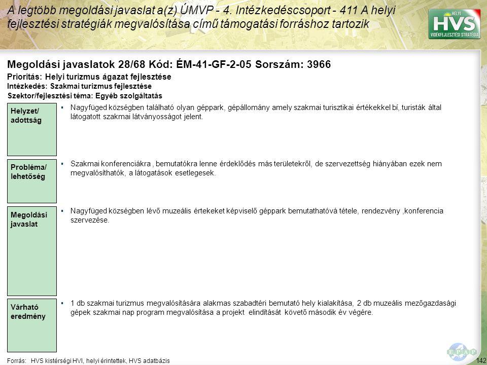 142 Forrás:HVS kistérségi HVI, helyi érintettek, HVS adatbázis Megoldási javaslatok 28/68 Kód: ÉM-41-GF-2-05 Sorszám: 3966 A legtöbb megoldási javasla