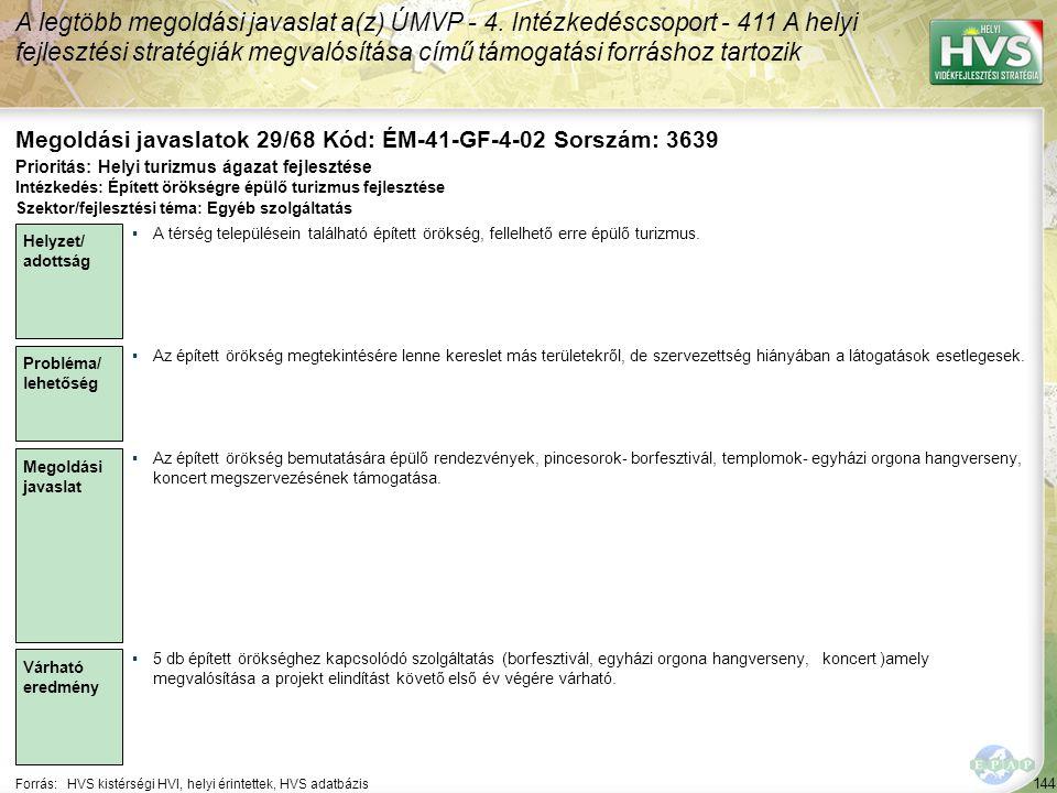 144 Forrás:HVS kistérségi HVI, helyi érintettek, HVS adatbázis Megoldási javaslatok 29/68 Kód: ÉM-41-GF-4-02 Sorszám: 3639 A legtöbb megoldási javasla