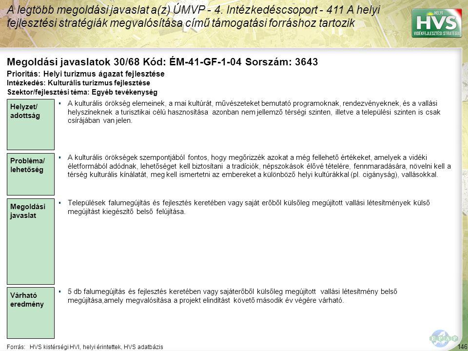 146 Forrás:HVS kistérségi HVI, helyi érintettek, HVS adatbázis Megoldási javaslatok 30/68 Kód: ÉM-41-GF-1-04 Sorszám: 3643 A legtöbb megoldási javasla