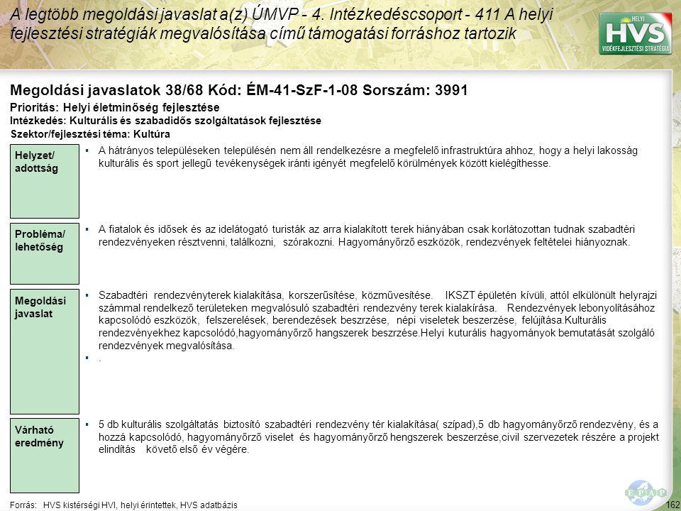 162 Forrás:HVS kistérségi HVI, helyi érintettek, HVS adatbázis Megoldási javaslatok 38/68 Kód: ÉM-41-SzF-1-08 Sorszám: 3991 A legtöbb megoldási javasl
