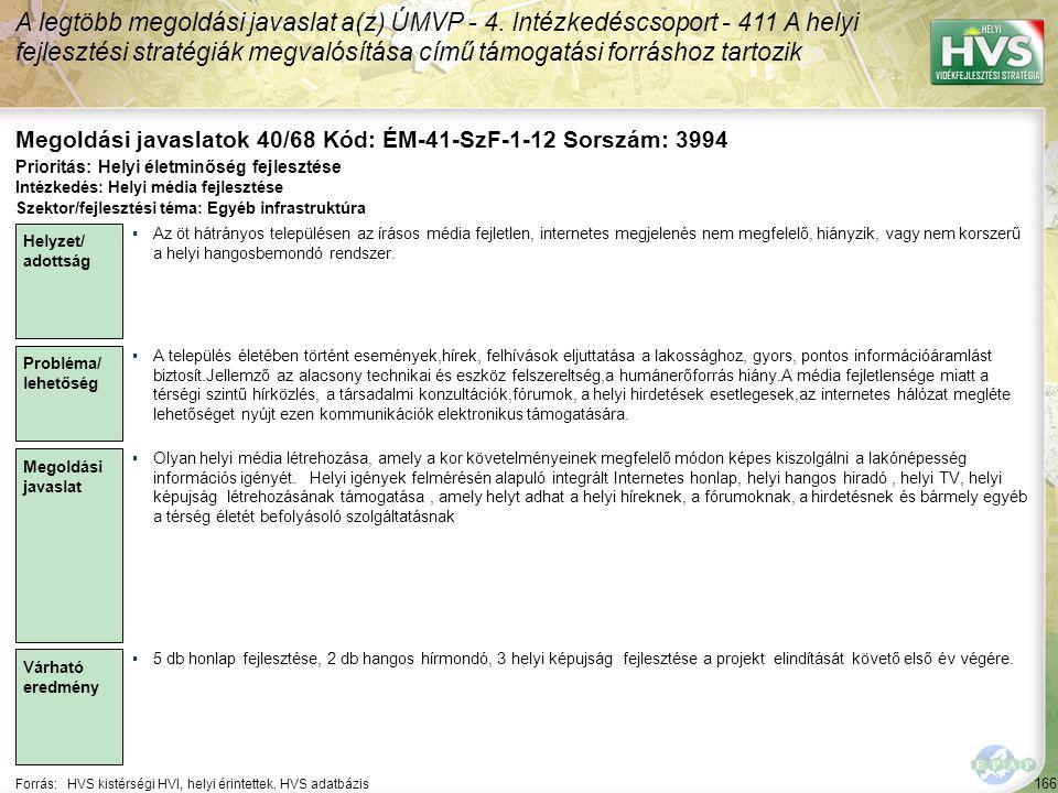 166 Forrás:HVS kistérségi HVI, helyi érintettek, HVS adatbázis Megoldási javaslatok 40/68 Kód: ÉM-41-SzF-1-12 Sorszám: 3994 A legtöbb megoldási javasl