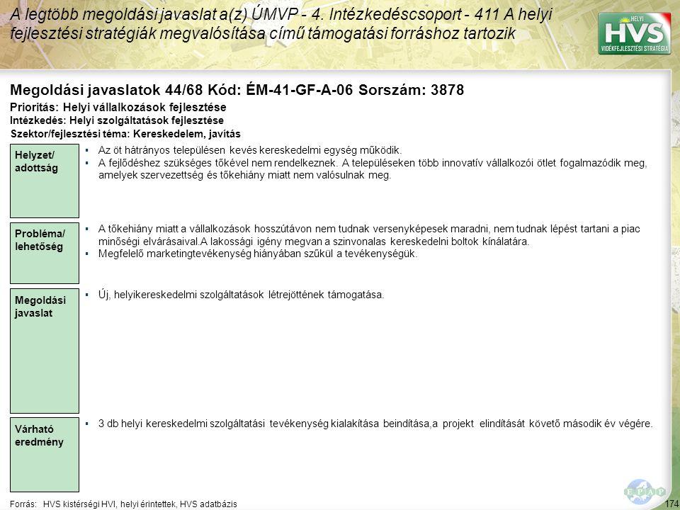 174 Forrás:HVS kistérségi HVI, helyi érintettek, HVS adatbázis Megoldási javaslatok 44/68 Kód: ÉM-41-GF-A-06 Sorszám: 3878 A legtöbb megoldási javasla