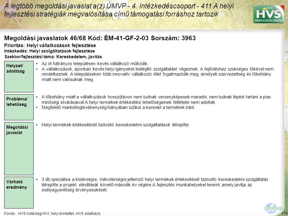 178 Forrás:HVS kistérségi HVI, helyi érintettek, HVS adatbázis Megoldási javaslatok 46/68 Kód: ÉM-41-GF-2-03 Sorszám: 3963 A legtöbb megoldási javasla