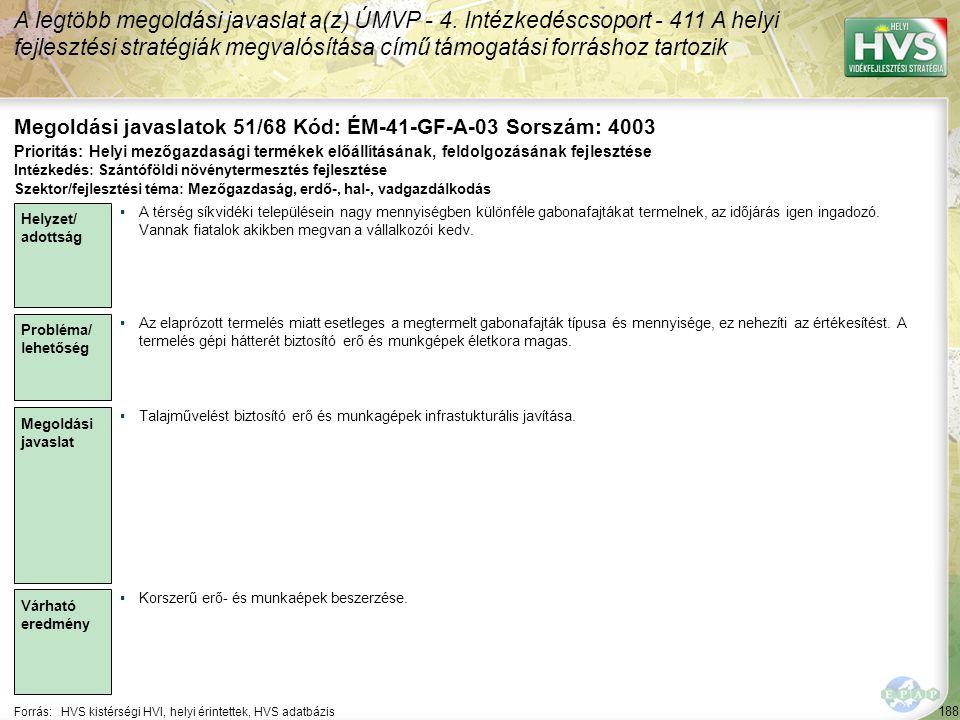 188 Forrás:HVS kistérségi HVI, helyi érintettek, HVS adatbázis Megoldási javaslatok 51/68 Kód: ÉM-41-GF-A-03 Sorszám: 4003 A legtöbb megoldási javasla