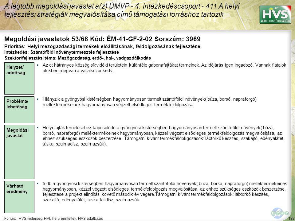 192 Forrás:HVS kistérségi HVI, helyi érintettek, HVS adatbázis Megoldási javaslatok 53/68 Kód: ÉM-41-GF-2-02 Sorszám: 3969 A legtöbb megoldási javasla