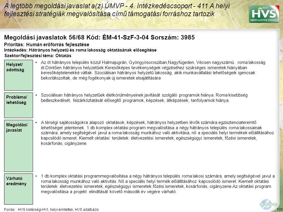 198 Forrás:HVS kistérségi HVI, helyi érintettek, HVS adatbázis Megoldási javaslatok 56/68 Kód: ÉM-41-SzF-3-04 Sorszám: 3985 A legtöbb megoldási javasl