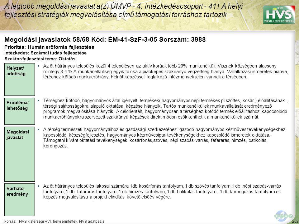 202 Forrás:HVS kistérségi HVI, helyi érintettek, HVS adatbázis Megoldási javaslatok 58/68 Kód: ÉM-41-SzF-3-05 Sorszám: 3988 A legtöbb megoldási javasl