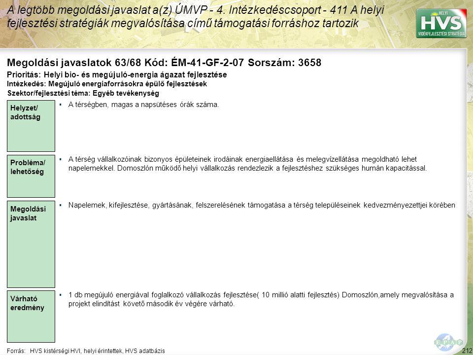 212 Forrás:HVS kistérségi HVI, helyi érintettek, HVS adatbázis Megoldási javaslatok 63/68 Kód: ÉM-41-GF-2-07 Sorszám: 3658 A legtöbb megoldási javasla