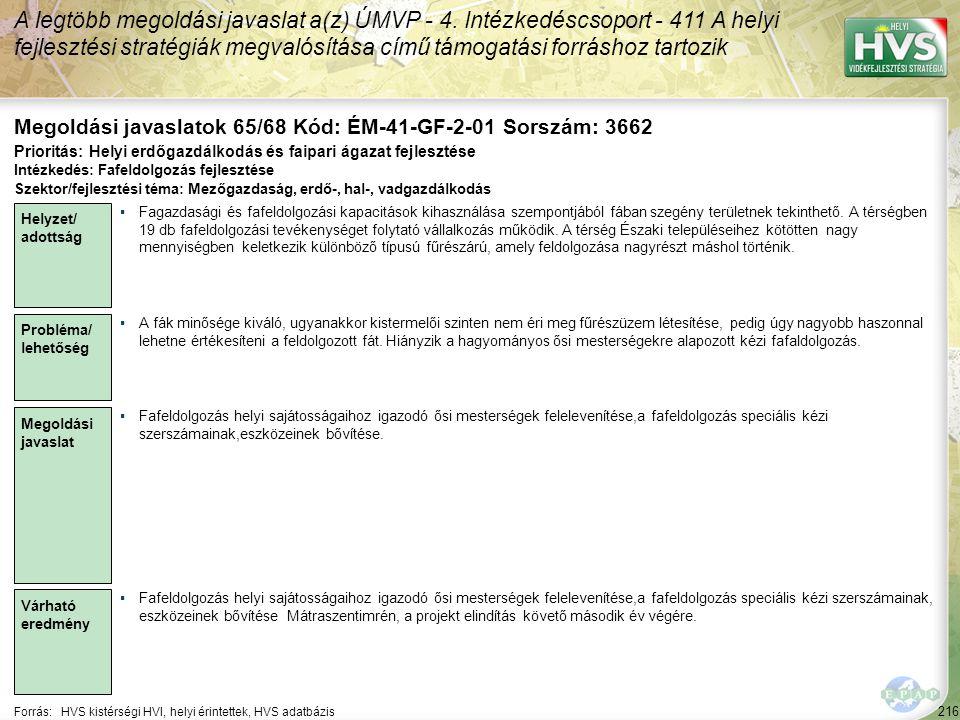 216 Forrás:HVS kistérségi HVI, helyi érintettek, HVS adatbázis Megoldási javaslatok 65/68 Kód: ÉM-41-GF-2-01 Sorszám: 3662 A legtöbb megoldási javasla