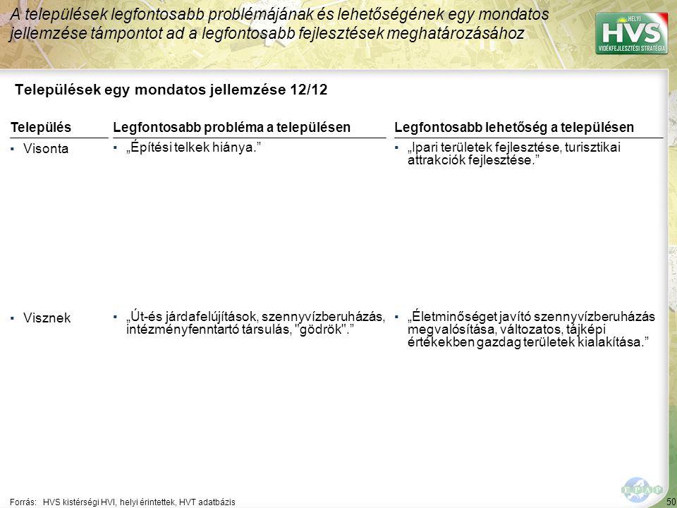 50 Települések egy mondatos jellemzése 12/12 A települések legfontosabb problémájának és lehetőségének egy mondatos jellemzése támpontot ad a legfonto