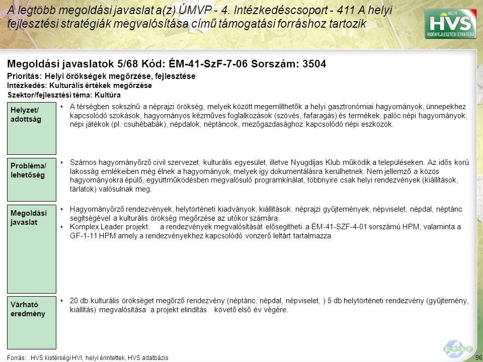 96 Forrás:HVS kistérségi HVI, helyi érintettek, HVS adatbázis Megoldási javaslatok 5/68 Kód: ÉM-41-SzF-7-06 Sorszám: 3504 A legtöbb megoldási javaslat