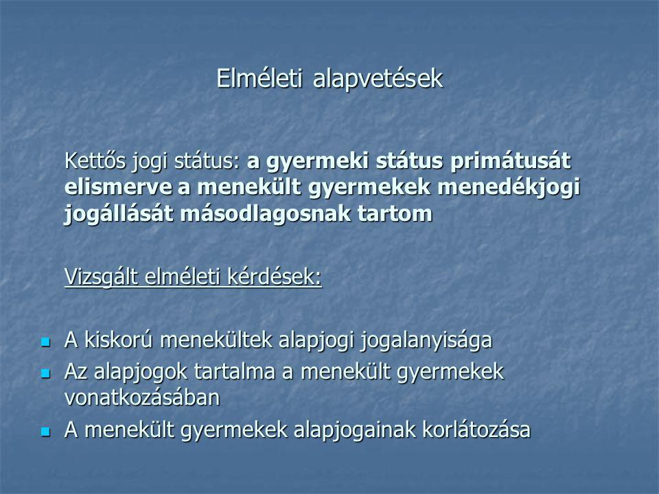 A menekült gyermekek alapjogainak érvényesülése a gyakorlatban Hazai jogi szakirodalom hiánya Hazai jogi szakirodalom hiánya Vizsgálat eszköze: ombudsmani jelentések elemzése – kizárólag ténykérdések tekintetében Vizsgálat eszköze: ombudsmani jelentések elemzése – kizárólag ténykérdések tekintetében T/1320 számú törvényjavaslat 2010.