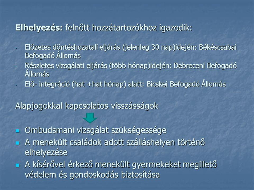 Elhelyezés: felnőtt hozzátartozókhoz igazodik: - Előzetes döntéshozatali eljárás (jelenleg 30 nap)idején: Békéscsabai Befogadó Állomás - Részletes vizsgálati eljárás (több hónap)idején: Debreceni Befogadó Állomás - Elő- integráció (hat +hat hónap) alatt: Bicskei Befogadó Állomás Alapjogokkal kapcsolatos visszásságok Ombudsmani vizsgálat szükségessége Ombudsmani vizsgálat szükségessége A menekült családok adott szálláshelyen történő elhelyezése A menekült családok adott szálláshelyen történő elhelyezése A kísérővel érkező menekült gyermekeket megillető védelem és gondoskodás biztosítása A kísérővel érkező menekült gyermekeket megillető védelem és gondoskodás biztosítása