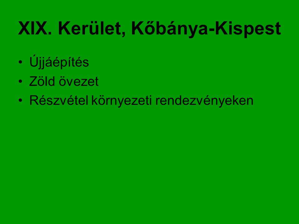 XIX. Kerület, Kőbánya-Kispest Újjáépítés Zöld övezet Részvétel környezeti rendezvényeken