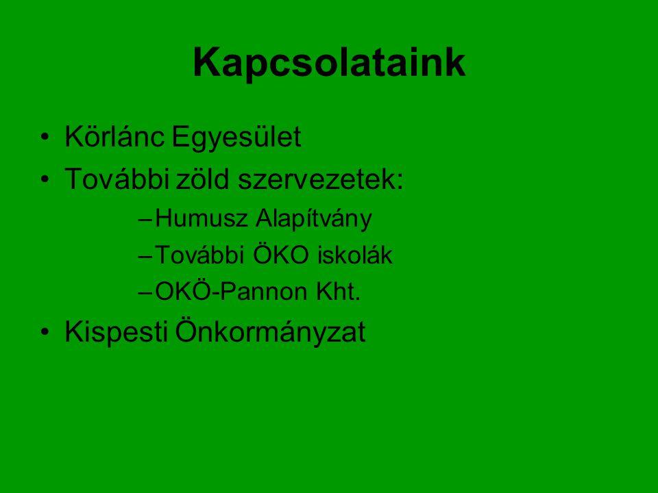 Kapcsolataink Körlánc Egyesület További zöld szervezetek: –Humusz Alapítvány –További ÖKO iskolák –OKÖ-Pannon Kht.