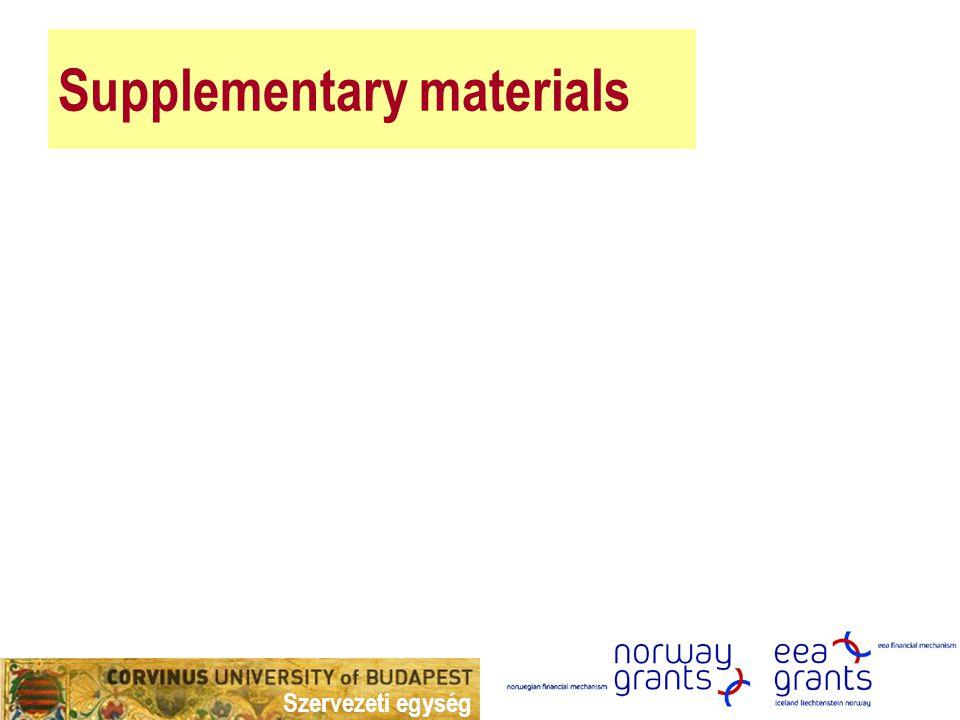 Szervezeti egység Supplementary materials