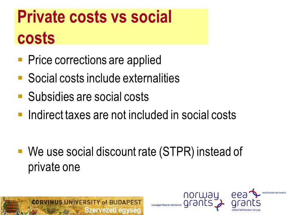 Szervezeti egység Total social cost of energy saving options Unit cost HUF/PJ Energy saved (PJ) MAC social Total social costs of energy savings options