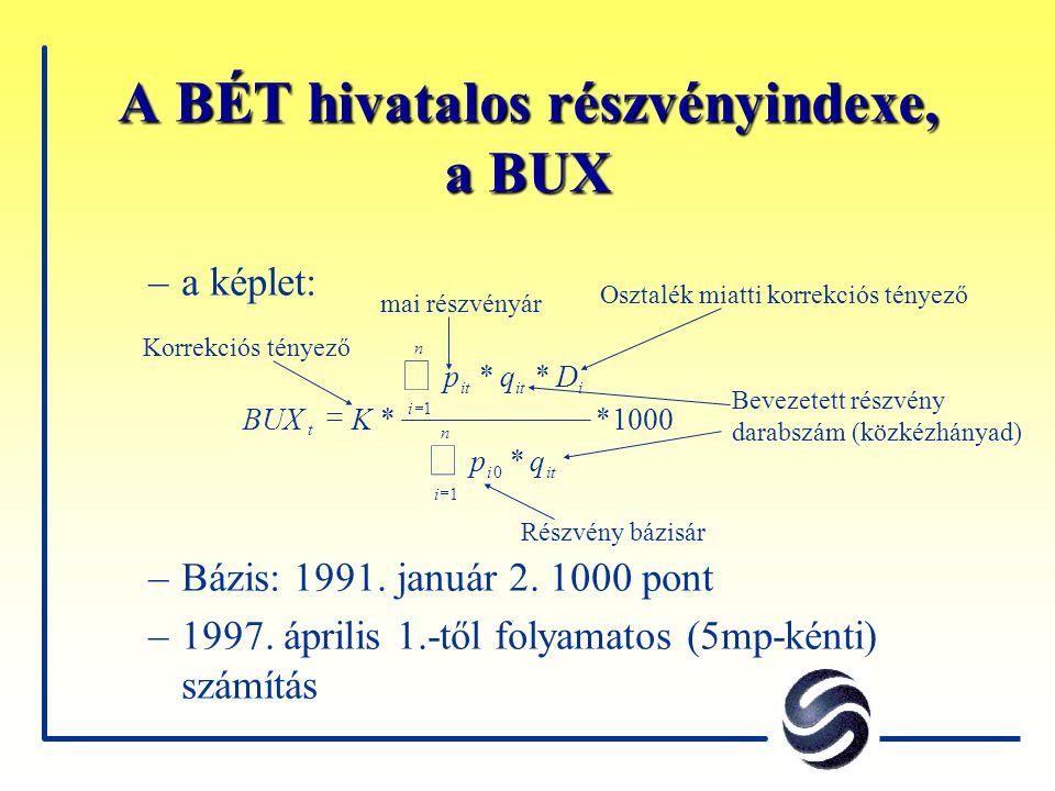 A BÉT hivatalos részvényindexe, a BUX –a képlet: –Bázis: 1991. január 2. 1000 pont –1997. április 1.-től folyamatos (5mp-kénti) számítás 1000* * ** *