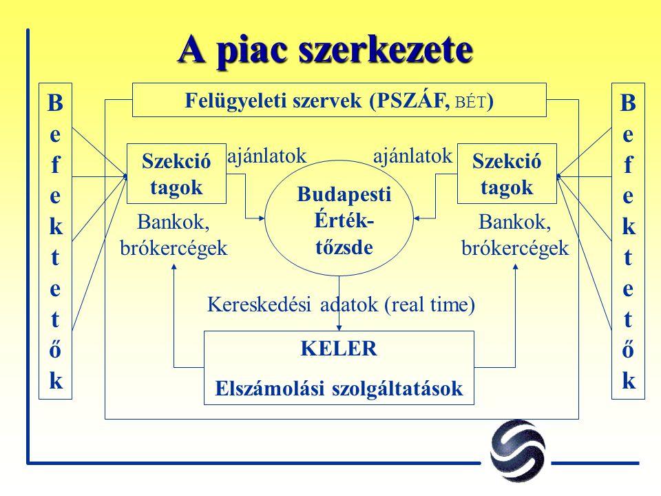 A piac szerkezete Budapesti Érték- tőzsde Szekció tagok Bankok, brókercégek Szekció tagok Bankok, brókercégek KELER Elszámolási szolgáltatások ajánlat