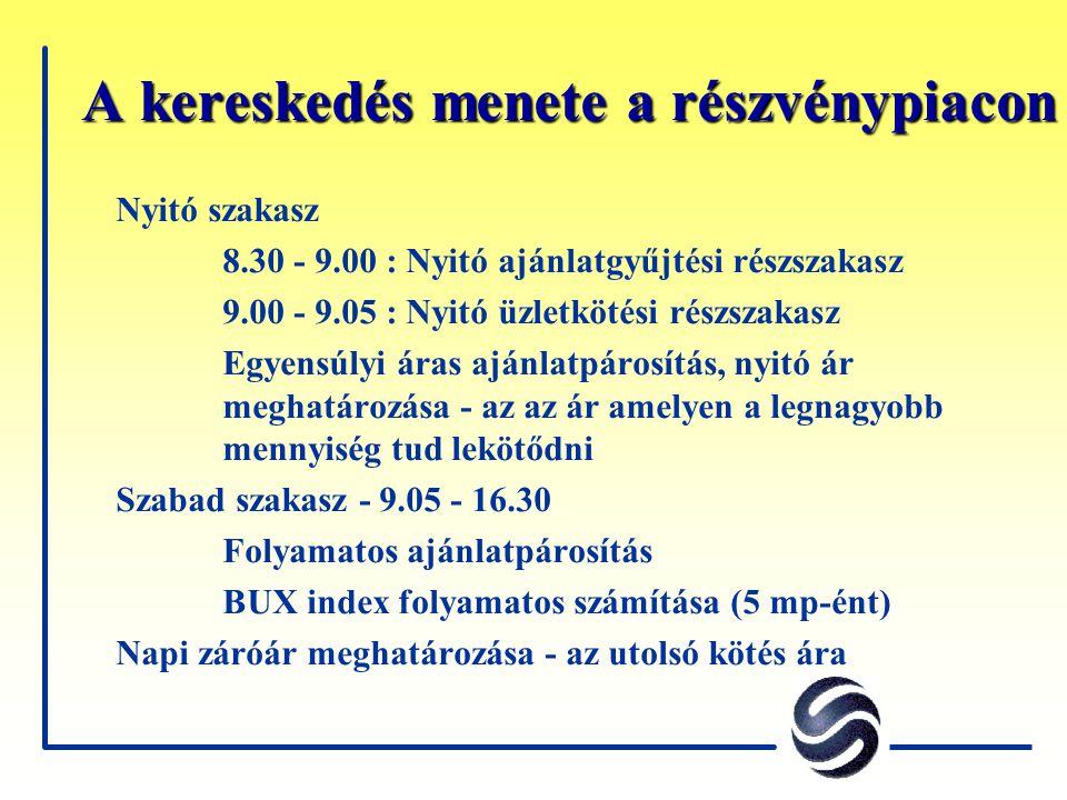 A kereskedés menete a részvénypiacon Nyitó szakasz 8.30 - 9.00 : Nyitó ajánlatgyűjtési részszakasz 9.00 - 9.05 : Nyitó üzletkötési részszakasz Egyensú