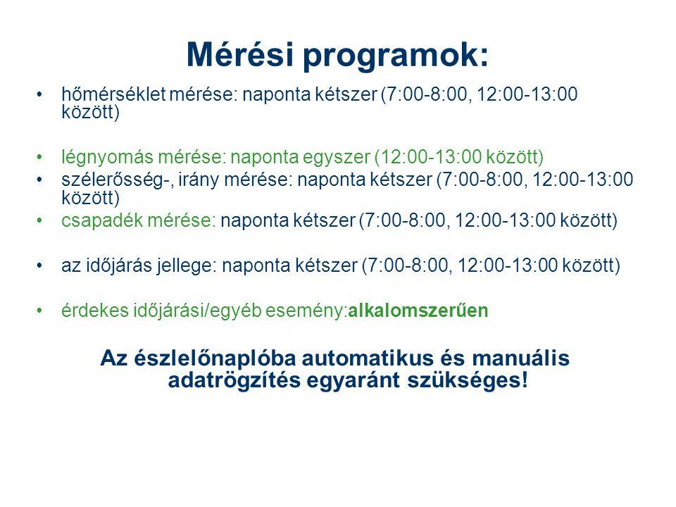Mérési programok: hőmérséklet mérése: naponta kétszer (7:00-8:00, 12:00-13:00 között) légnyomás mérése: naponta egyszer (12:00-13:00 között) szélerőss